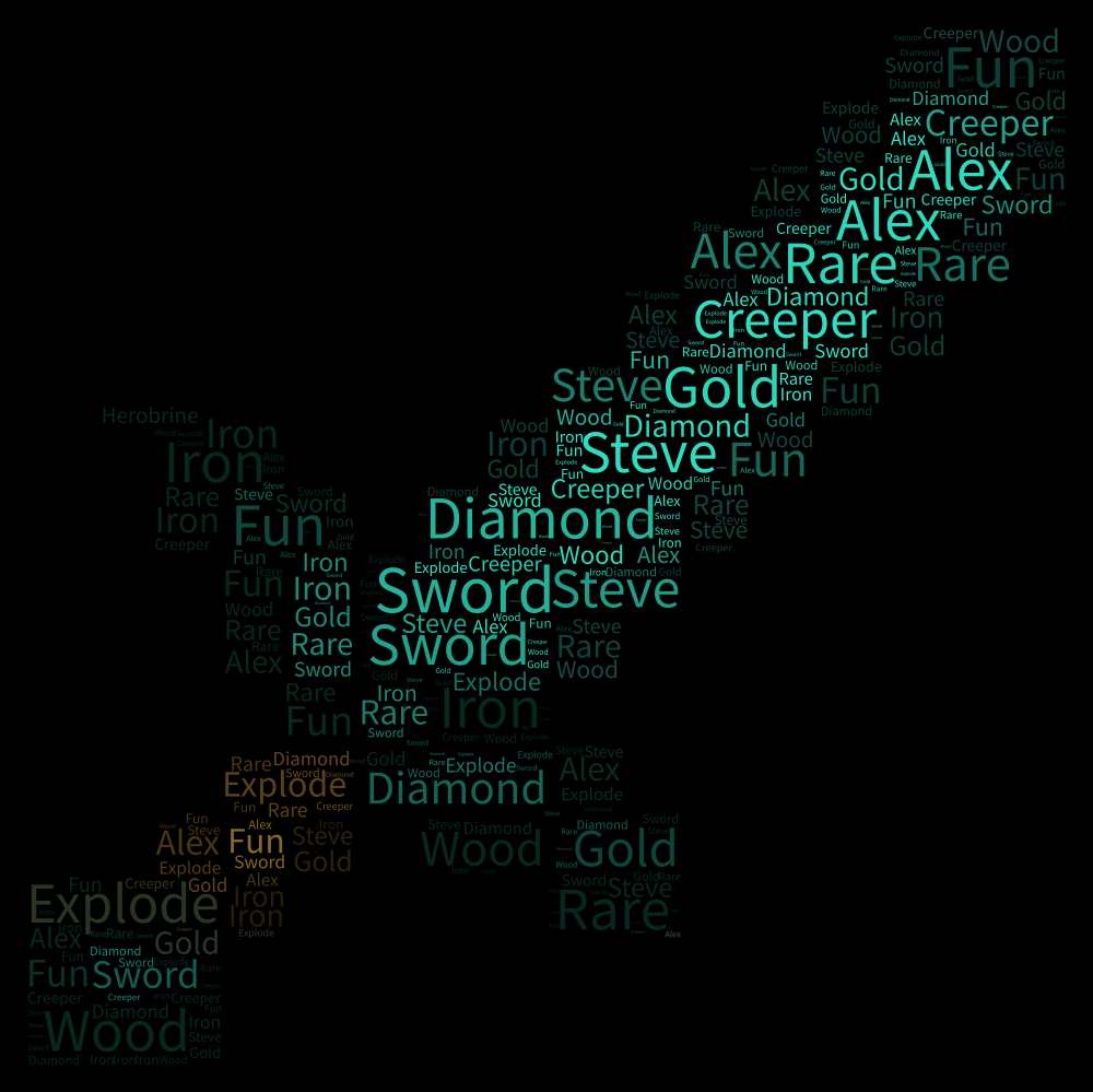 Sword Wordartcom