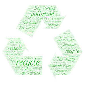 save the planet word cloud art