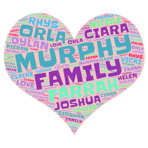 Best Family Ever  word cloud art
