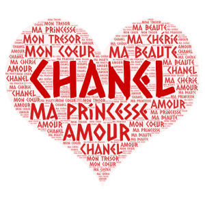 Chanel word cloud art