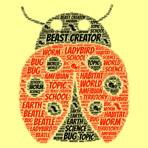 Beast Creator word cloud art
