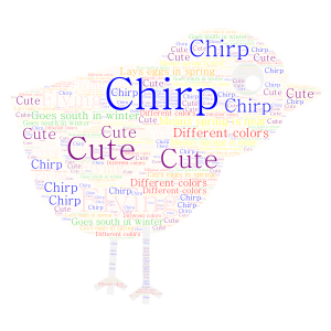 Bird word cloud art