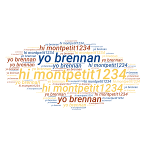 to MONTPETIT1234 from iliketrainskid word cloud art