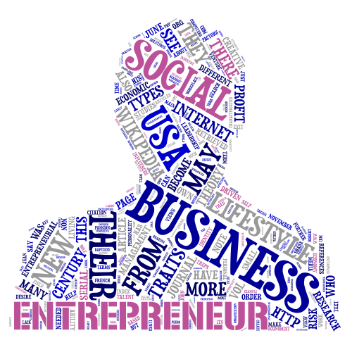 Entrepreneur word cloud art