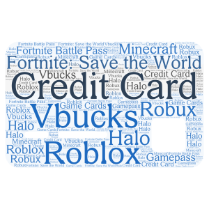 CREDIT CARD word cloud art