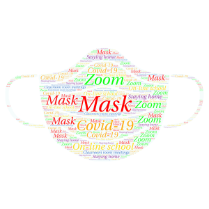 Mask-Covid 19 word cloud art