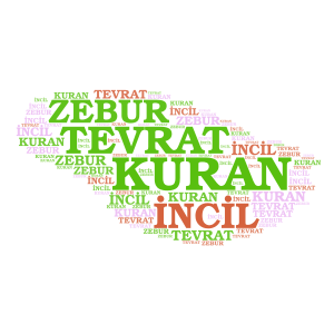 İLAHİ KİTAPLAR word cloud art