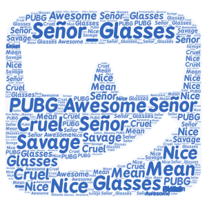 Señor_Glasses word cloud art