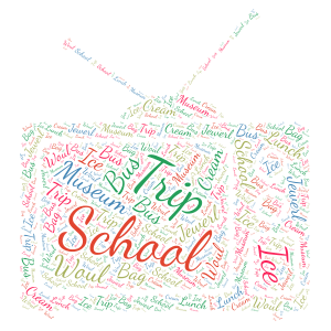 Copy of Untitled word cloud art