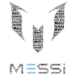 Lionel Messi word cloud art