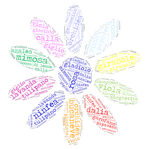 I fiori word cloud art