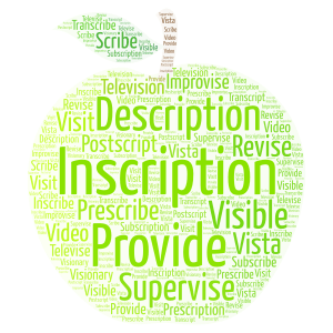 An Apple a Day Keeps the Doctor Away word cloud art