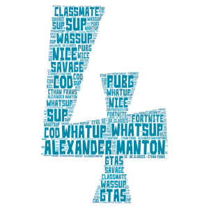 Alexander Manton 2 word cloud art