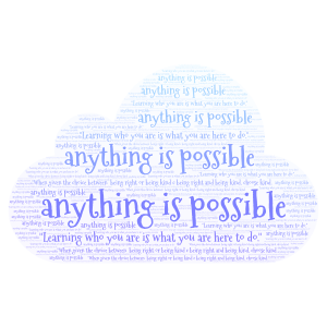 anything is possible word cloud art