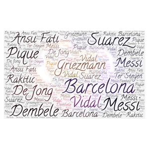 Barcelona Forever word cloud art