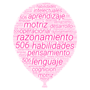 natalia gonzalez506 word cloud art