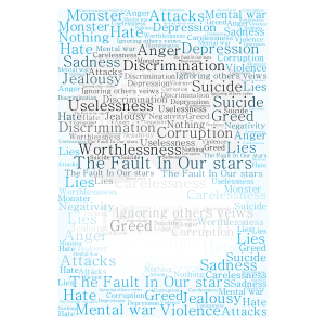 The Fault In Our Stars word cloud art