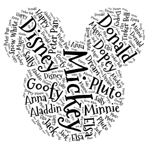 Copy of Copy of Mickey word cloud art