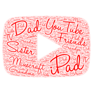 YT word cloud art