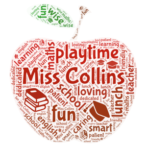 teacher word cloud art