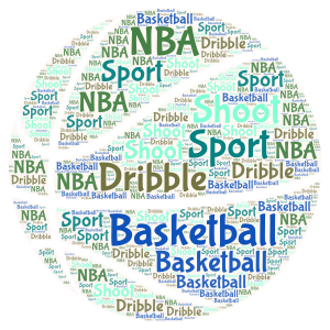 Basketball word cloud art
