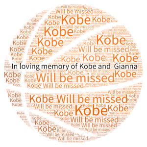 You will be missed word cloud art