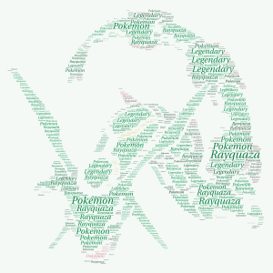 Rayquaza word cloud art