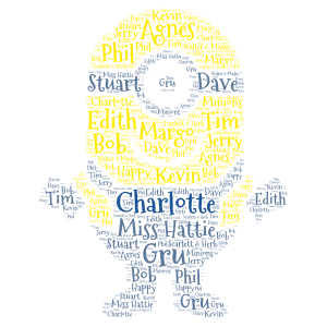 MINION word cloud art