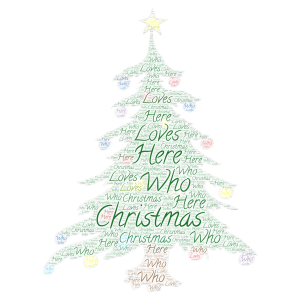 Who Here Loves Christmas word cloud art