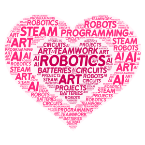 ROBOTICS IS LOVELY  word cloud art