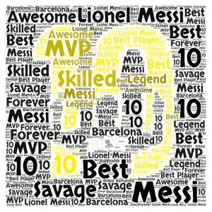 Lionel Messi 2 word cloud art