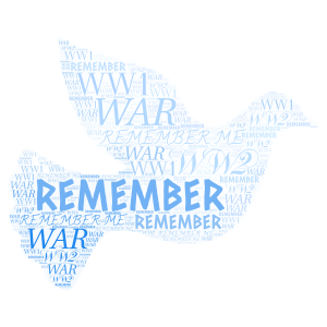 Remember word cloud art