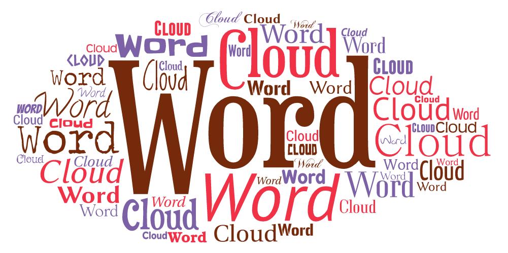 Word Cloud Wordart Com