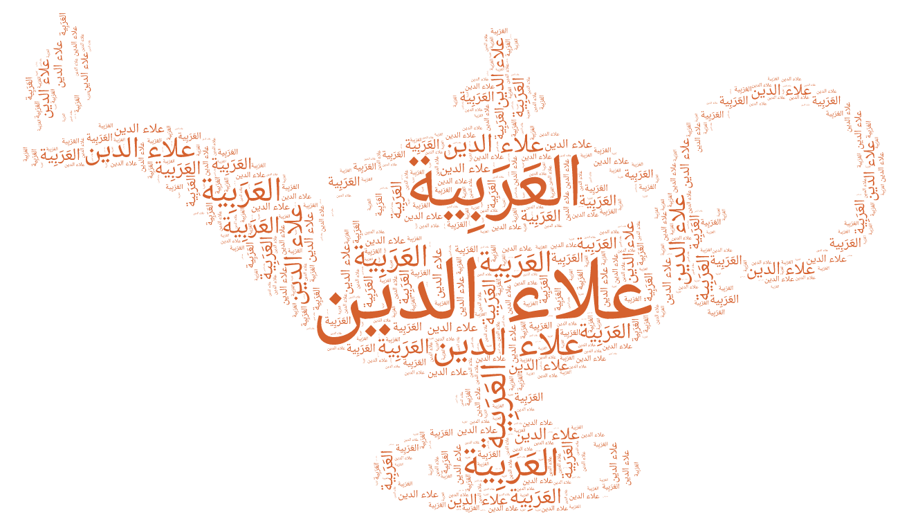 Arabic and other RTL languages support - Blog - WordArt com